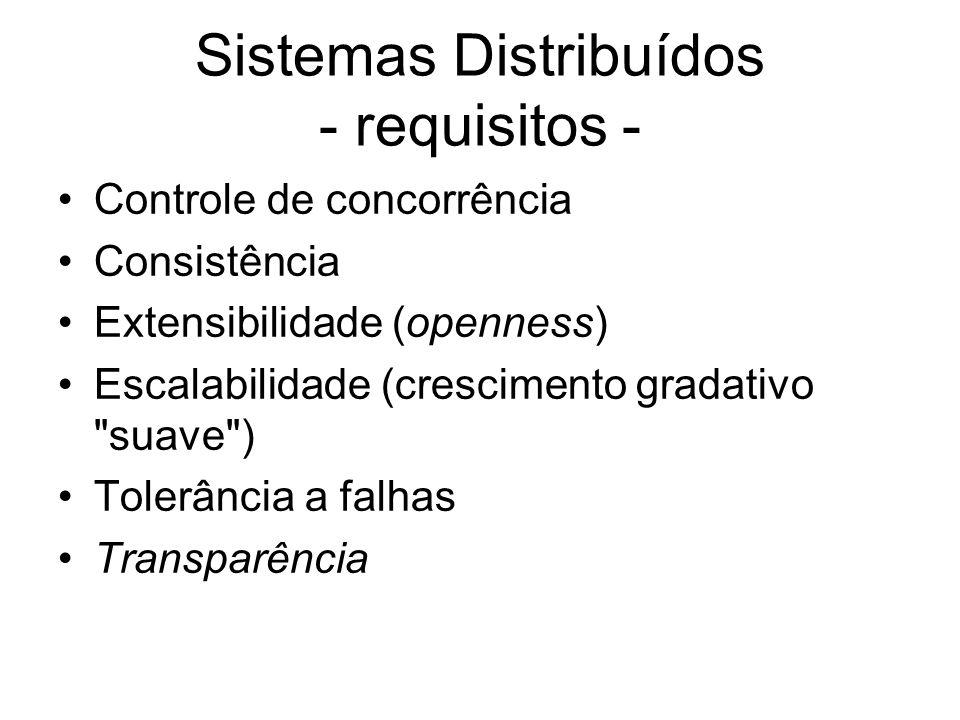 Sistemas Distribuídos - requisitos - Controle de concorrência Consistência Extensibilidade (openness) Escalabilidade (crescimento gradativo