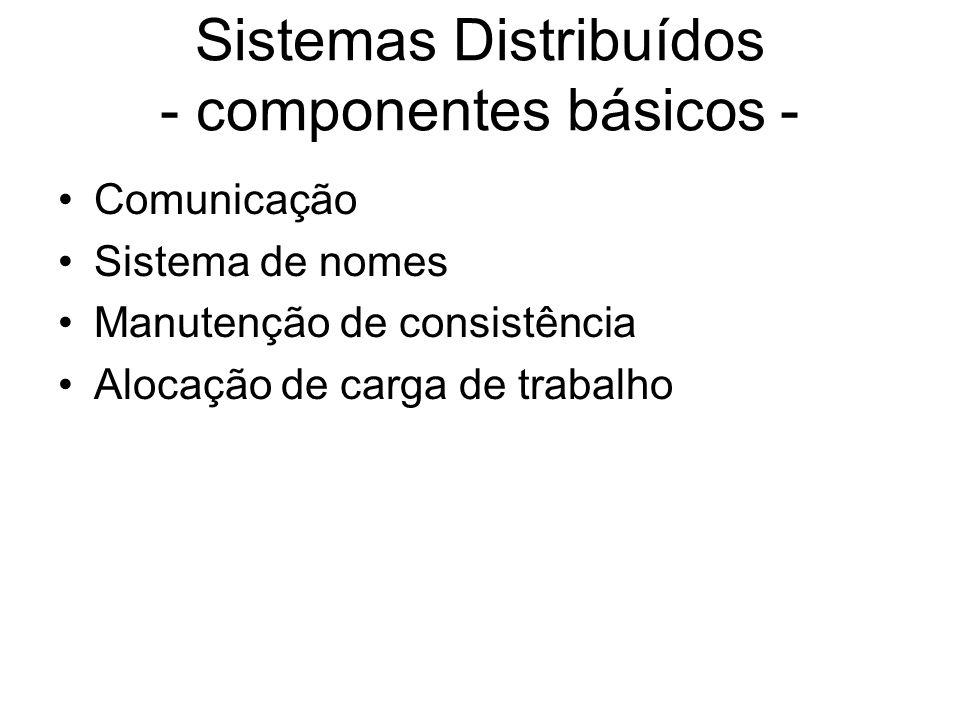 Comunicação modelos: –cliente/servidor –grupo níveis de abstração: –processos e mensagens –objetos e operações (RPC) formas de sincronismo: –síncrona –assíncrona