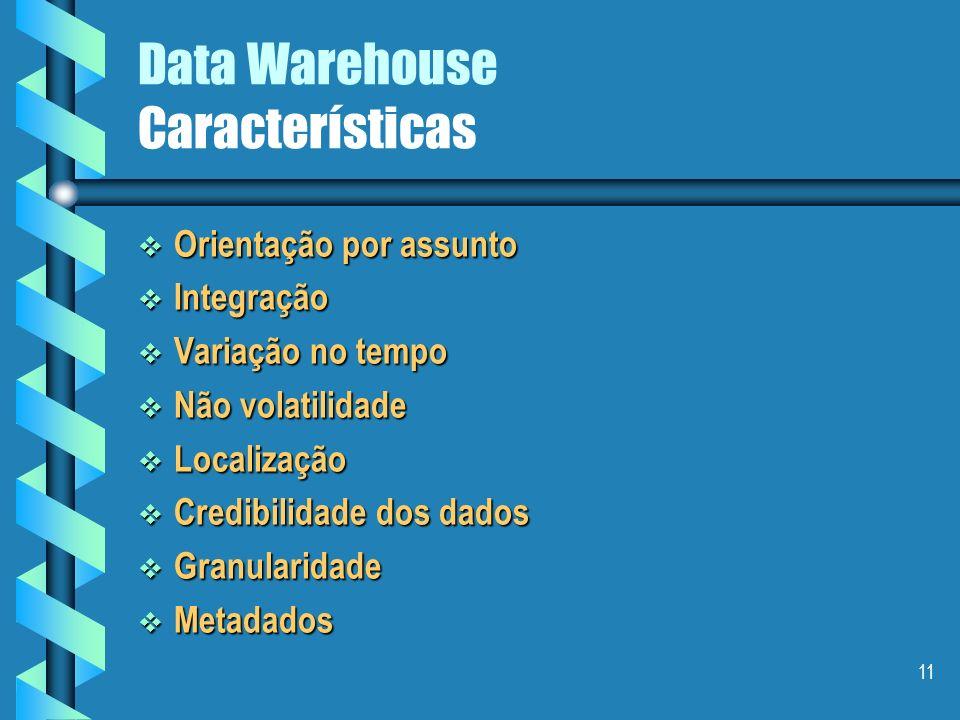 10 Plano Conceitos Conceitos AS CARACTERÍSTICAS DE UM DATA WAREHOUSE Algumas arquiteturas Algumas arquiteturas Modelos de dados Modelos de dados Desen