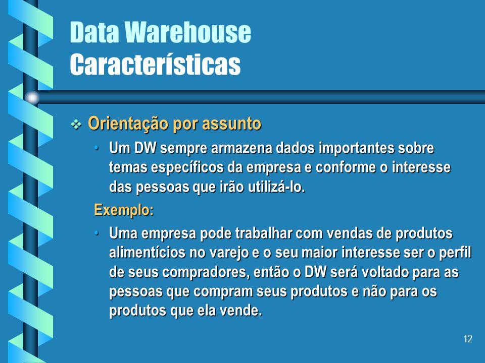 11 Data Warehouse Características Orientação por assunto Orientação por assunto Integração Integração Variação no tempo Variação no tempo Não volatili