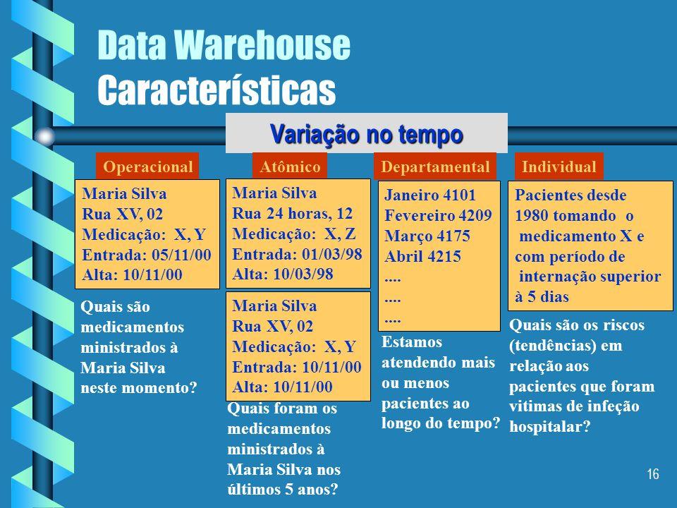 15 Data Warehouse Características Integração de dados DATA WAREHOUSE - Maria Silva - Feminino - Nascida em 01/12/68 - Duas internações em 2000 - Equip