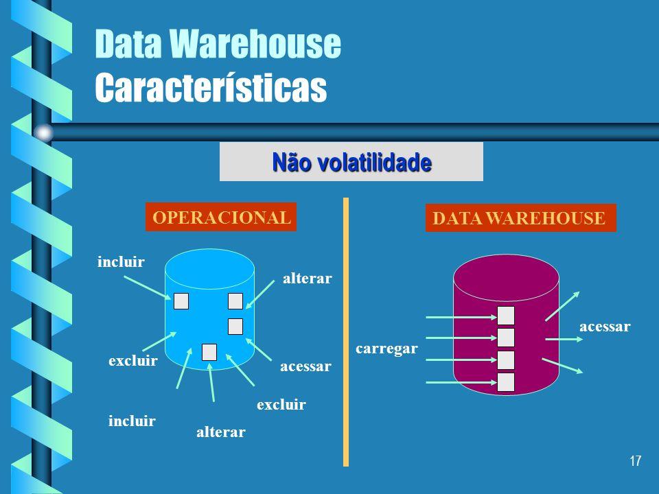 16 Data Warehouse Características Variação no tempo Operacional AtômicoDepartamentalIndividual Maria Silva Rua XV, 02 Medicação: X, Y Entrada: 05/11/0