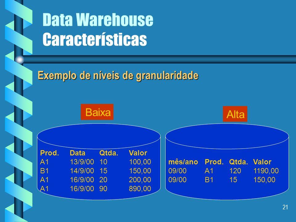 20 Data Warehouse Características Granularidade Baixa Baixa – é possível responder a praticamente qualquer consulta – porém, grande quantidade de recu