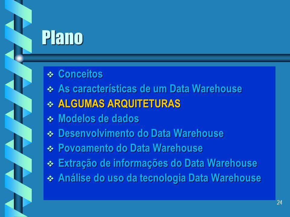 23 Data Warehouse Características Fontes de metadados Fontes de metadados Repositórios de ferramentas CASE Repositórios de ferramentas CASE Documentaç