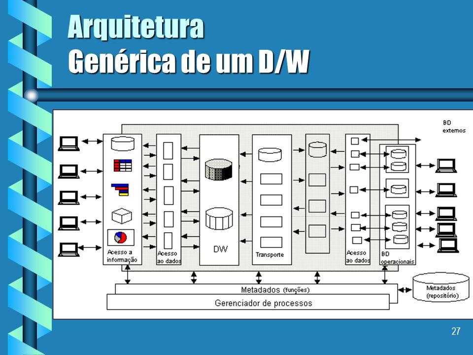 26 Arquitetura Genérica de um D/W Camada de metadados (Dicionário de dados): Camada de metadados (Dicionário de dados): Metadados são as informações q