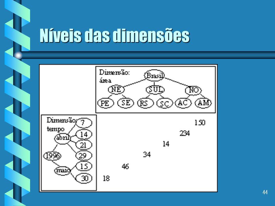 43 Multi-dimensional MODELO Van COR Azul VENDAS 6 VanVermelho5 VanPreta4 CoupeAzul3 CoupeVermelho5 CoupePreta5 SedanAzul4 SedanVermelho3 SedanPreta2 B
