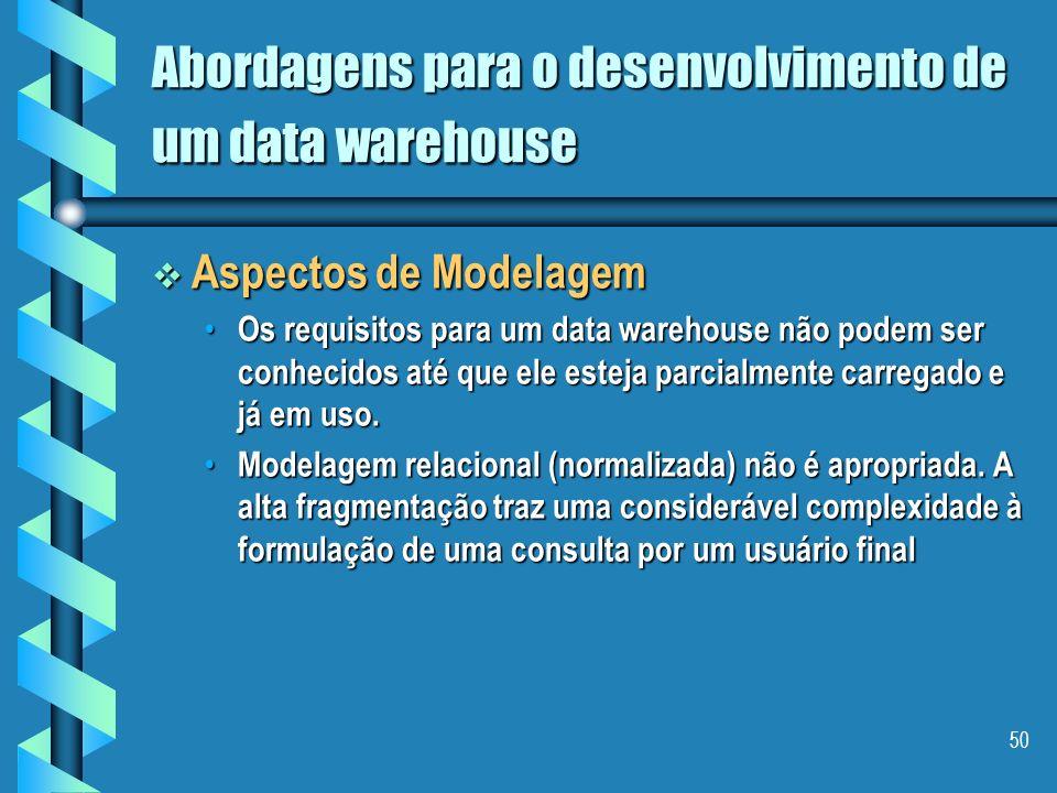 49 Abordagens para o desenvolvimento de um data warehouse Estratégia evolucionária Estratégia evolucionária por assunto: por assunto: muitas empresas