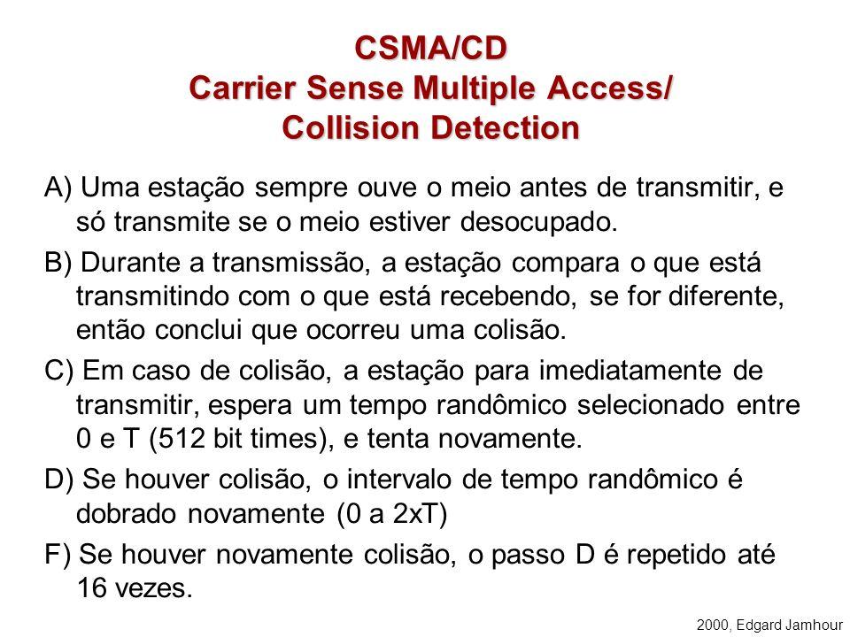 2000, Edgard Jamhour CSMA/CD Carrier Sense Multiple Access/ Collision Detection A) Uma estação sempre ouve o meio antes de transmitir, e só transmite se o meio estiver desocupado.