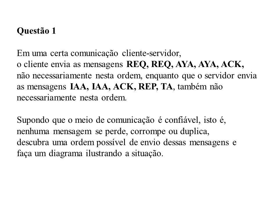Questão 1 Em uma certa comunicação cliente-servidor, o cliente envia as mensagens REQ, REQ, AYA, AYA, ACK, não necessariamente nesta ordem, enquanto q
