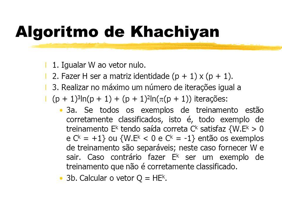 Algoritmo de Khachiyan x1. Igualar W ao vetor nulo. x2. Fazer H ser a matriz identidade (p + 1) x (p + 1). x3. Realizar no máximo um número de iteraçõ