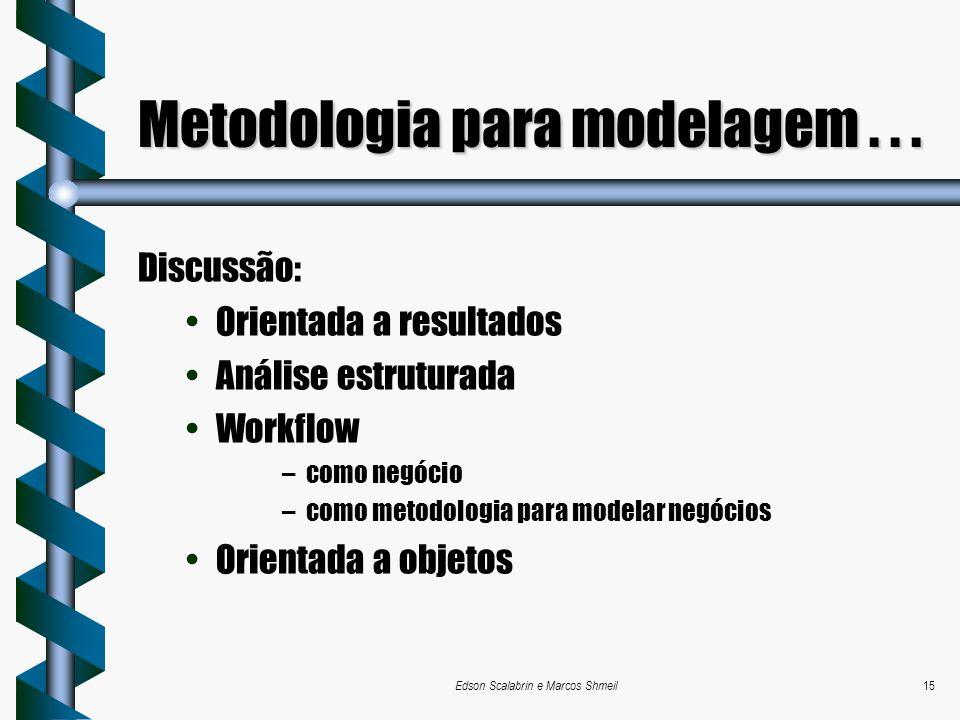 Edson Scalabrin e Marcos Shmeil15 Metodologia para modelagem... Discussão: Orientada a resultados Análise estruturada Workflow –como negócio –como met