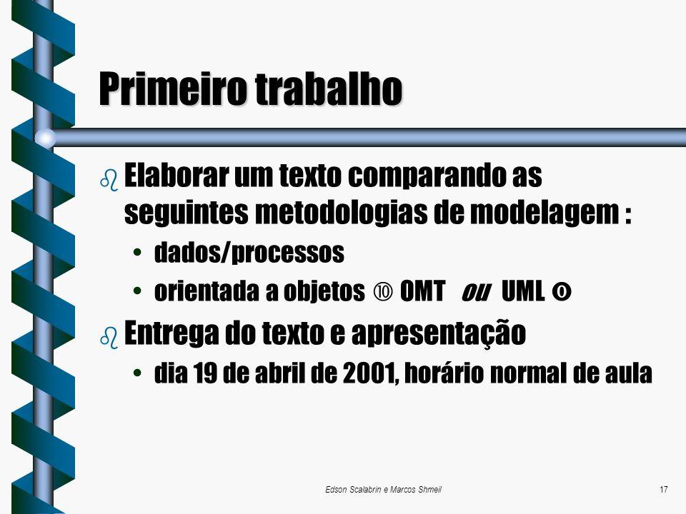 Edson Scalabrin e Marcos Shmeil17 Primeiro trabalho b Elaborar um texto comparando as seguintes metodologias de modelagem : dados/processos orientada
