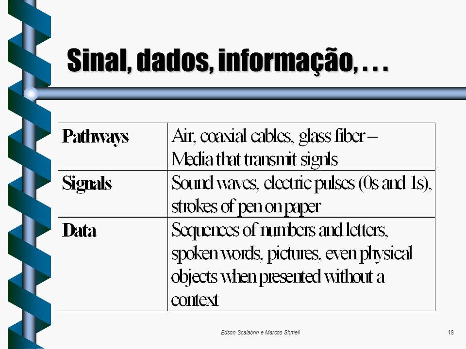 Edson Scalabrin e Marcos Shmeil18 Sinal, dados, informação,...