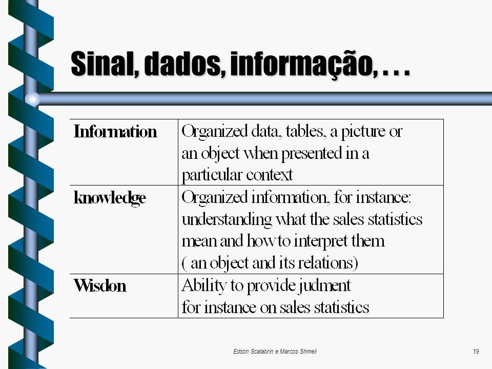 Edson Scalabrin e Marcos Shmeil19 Sinal, dados, informação,...