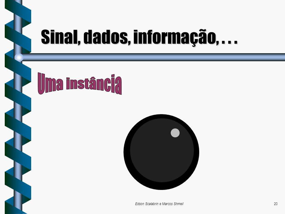 Edson Scalabrin e Marcos Shmeil20 Sinal, dados, informação,...