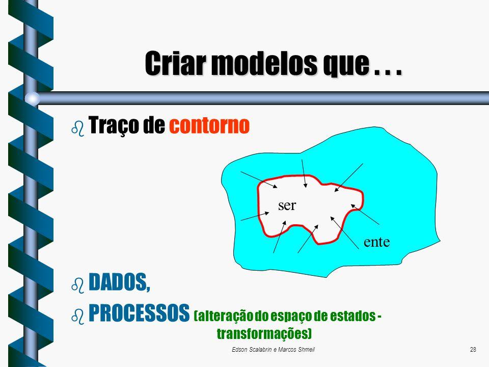Edson Scalabrin e Marcos Shmeil28 b Traço de contorno b DADOS, b PROCESSOS (alteração do espaço de estados - transformações) Criar modelos que... ser