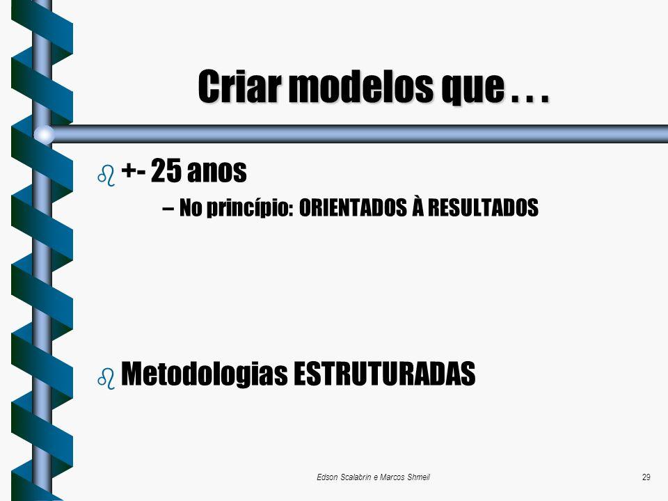 Edson Scalabrin e Marcos Shmeil29 b +- 25 anos –No princípio: ORIENTADOS À RESULTADOS b Metodologias ESTRUTURADAS Criar modelos que...