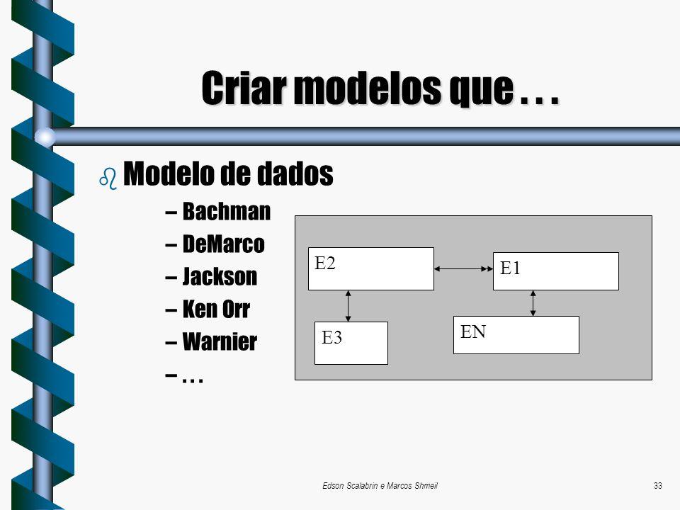 Edson Scalabrin e Marcos Shmeil33 b Modelo de dados –Bachman –DeMarco –Jackson –Ken Orr –Warnier –... Criar modelos que... E2 E1 EN E3
