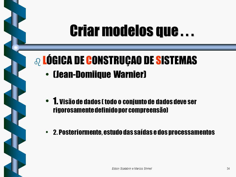Edson Scalabrin e Marcos Shmeil34 b LÓGICA DE CONSTRUÇAO DE SISTEMAS (Jean-Domiique Warnier) 1. Visão de dados ( todo o conjunto de dados deve ser rig