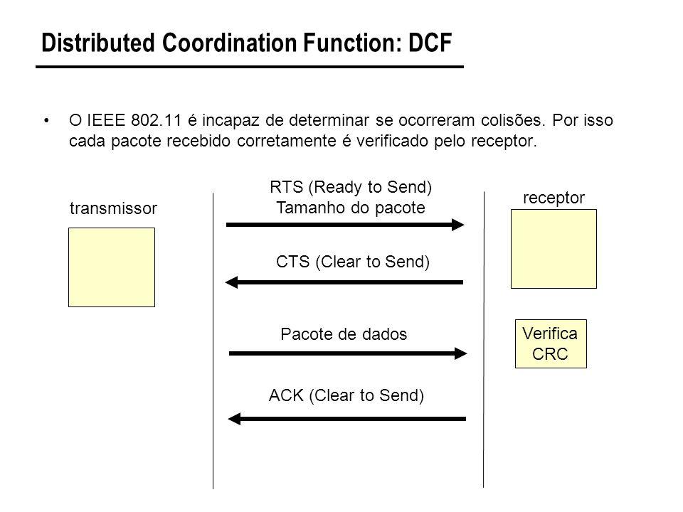 Distributed Coordination Function: DCF O IEEE 802.11 é incapaz de determinar se ocorreram colisões.