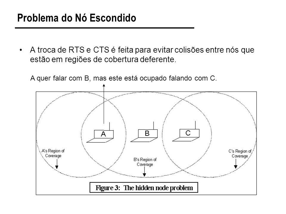 Problema do Nó Escondido A troca de RTS e CTS é feita para evitar colisões entre nós que estão em regiões de cobertura deferente.