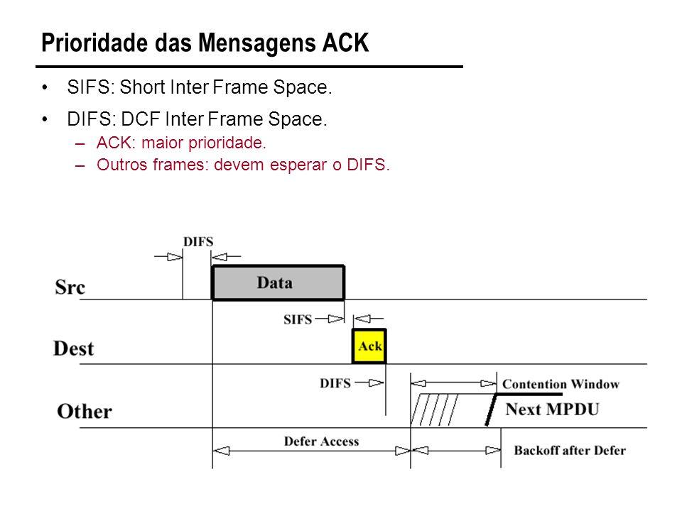 Prioridade das Mensagens ACK SIFS: Short Inter Frame Space.