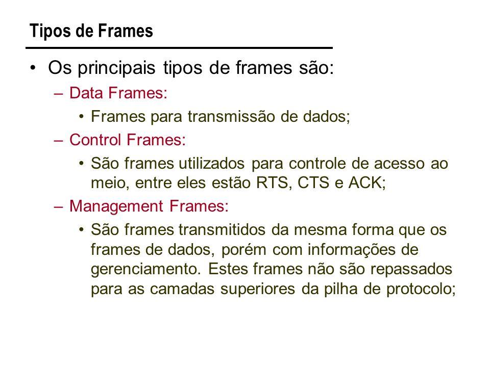 Tipos de Frames Os principais tipos de frames são: –Data Frames: Frames para transmissão de dados; –Control Frames: São frames utilizados para controle de acesso ao meio, entre eles estão RTS, CTS e ACK; –Management Frames: São frames transmitidos da mesma forma que os frames de dados, porém com informações de gerenciamento.