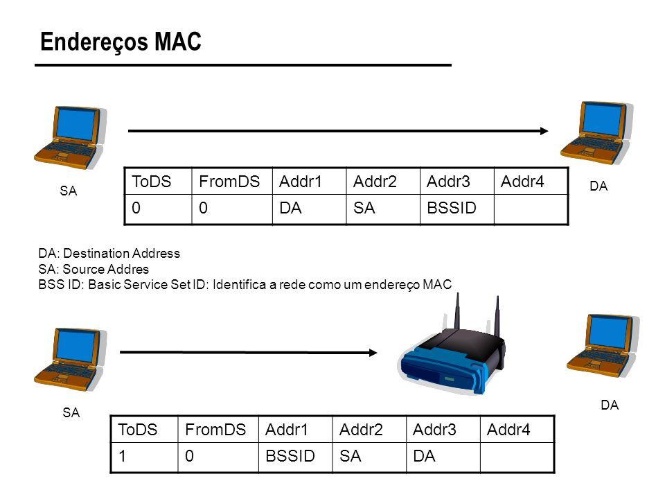 Endereços MAC ToDSFromDSAddr1Addr2Addr3Addr4 00DASABSSID SA DA SA ToDSFromDSAddr1Addr2Addr3Addr4 10BSSIDSADA DA: Destination Address SA: Source Addres BSS ID: Basic Service Set ID: Identifica a rede como um endereço MAC