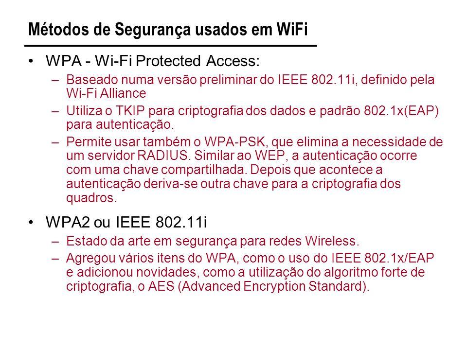 Métodos de Segurança usados em WiFi WPA - Wi-Fi Protected Access: –Baseado numa versão preliminar do IEEE 802.11i, definido pela Wi-Fi Alliance –Utiliza o TKIP para criptografia dos dados e padrão 802.1x(EAP) para autenticação.
