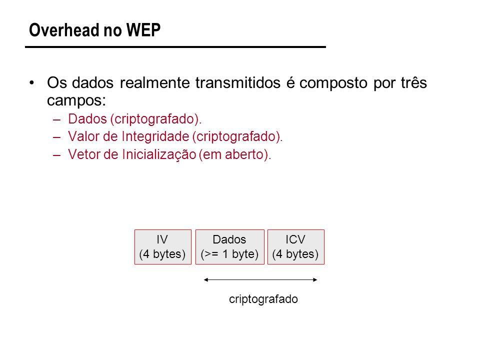 Overhead no WEP Os dados realmente transmitidos é composto por três campos: –Dados (criptografado).