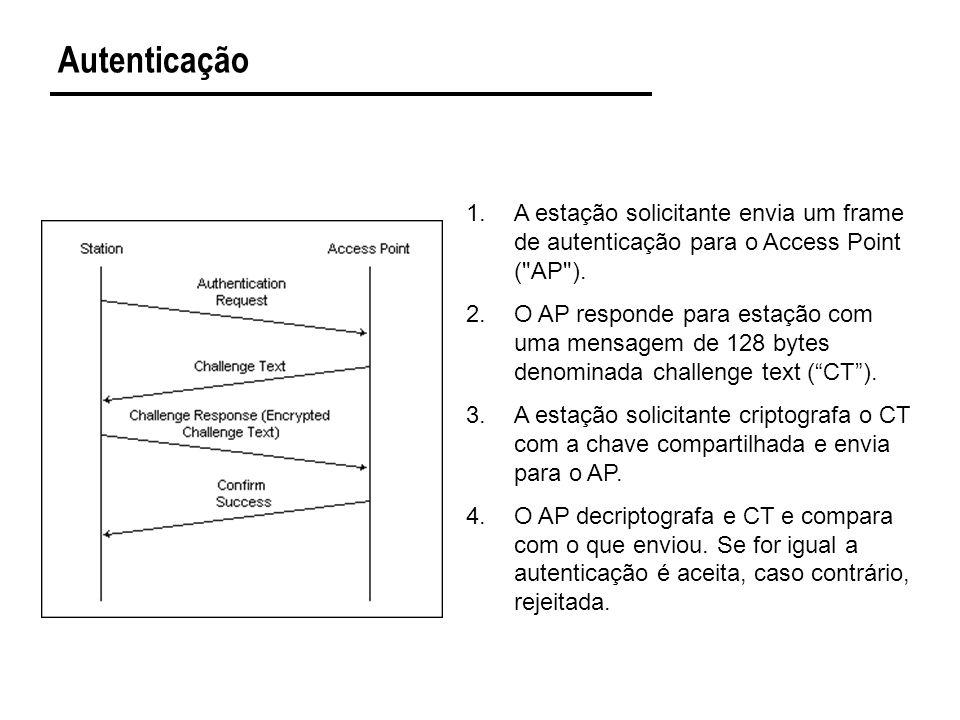 Autenticação 1.A estação solicitante envia um frame de autenticação para o Access Point ( AP ).