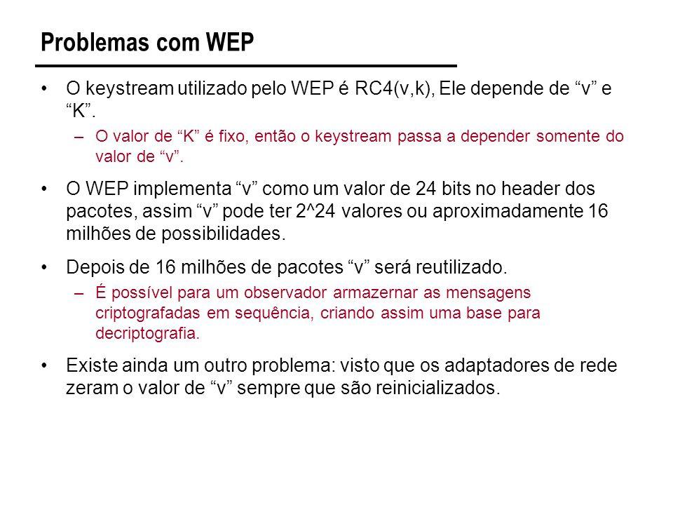 Problemas com WEP O keystream utilizado pelo WEP é RC4(v,k), Ele depende de v e K.