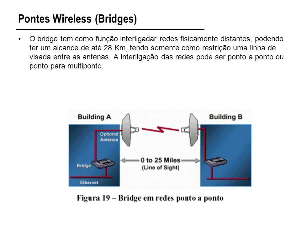 Pontes Wireless (Bridges) O bridge tem como função interligadar redes fisicamente distantes, podendo ter um alcance de até 28 Km, tendo somente como restrição uma linha de visada entre as antenas.