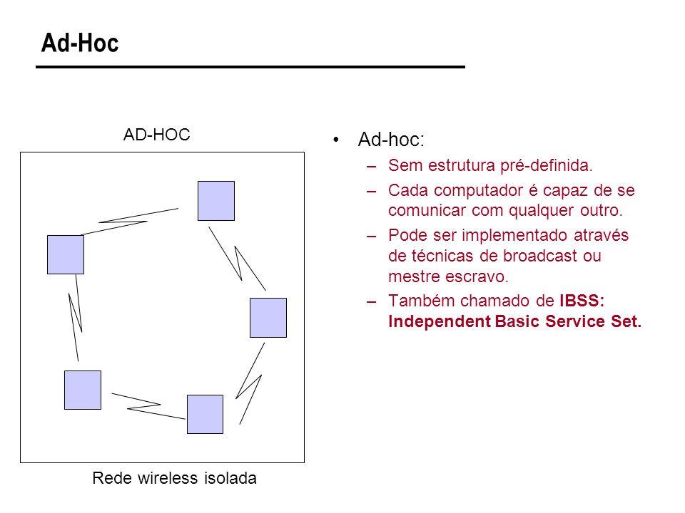 Ad-Hoc AD-HOC Rede wireless isolada Ad-hoc: –Sem estrutura pré-definida.