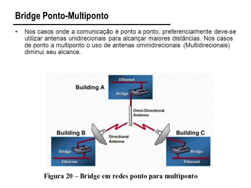 Bridge Ponto-Multiponto Nos casos onde a comunicação é ponto a ponto, preferencialmente deve-se utilizar antenas unidirecionais para alcançar maiores distâncias.