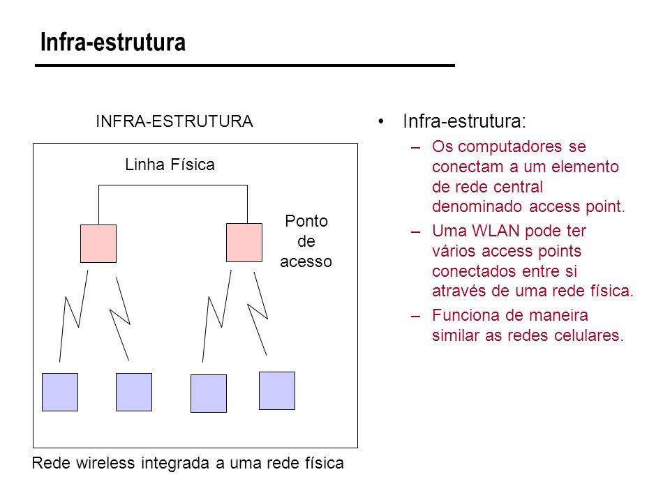 Infra-estrutura INFRA-ESTRUTURA Linha Física Ponto de acesso Rede wireless integrada a uma rede física Infra-estrutura: –Os computadores se conectam a um elemento de rede central denominado access point.