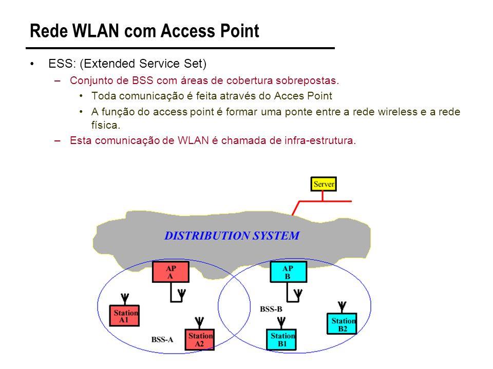 Rede WLAN com Access Point ESS: (Extended Service Set) –Conjunto de BSS com áreas de cobertura sobrepostas.