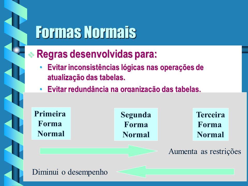 7 Formas Normais Regras desenvolvidas para: Regras desenvolvidas para: Evitar inconsistências lógicas nas operações de atualização das tabelas.