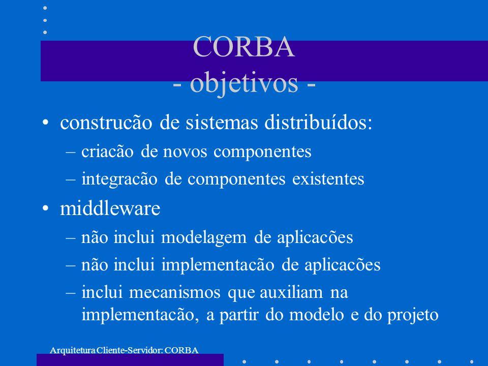 Arquitetura Cliente-Servidor: CORBA CORBA - objetivos - construcão de sistemas distribuídos: –criacão de novos componentes –integracão de componentes