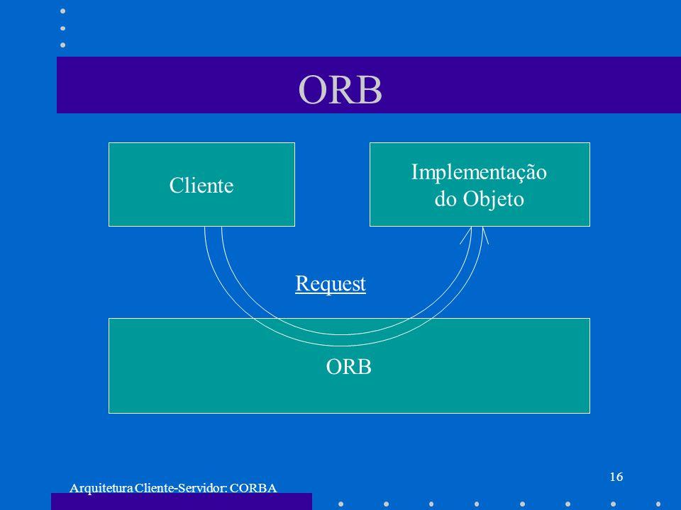 Arquitetura Cliente-Servidor: CORBA 16 ORB Cliente Implementação do Objeto ORB Request
