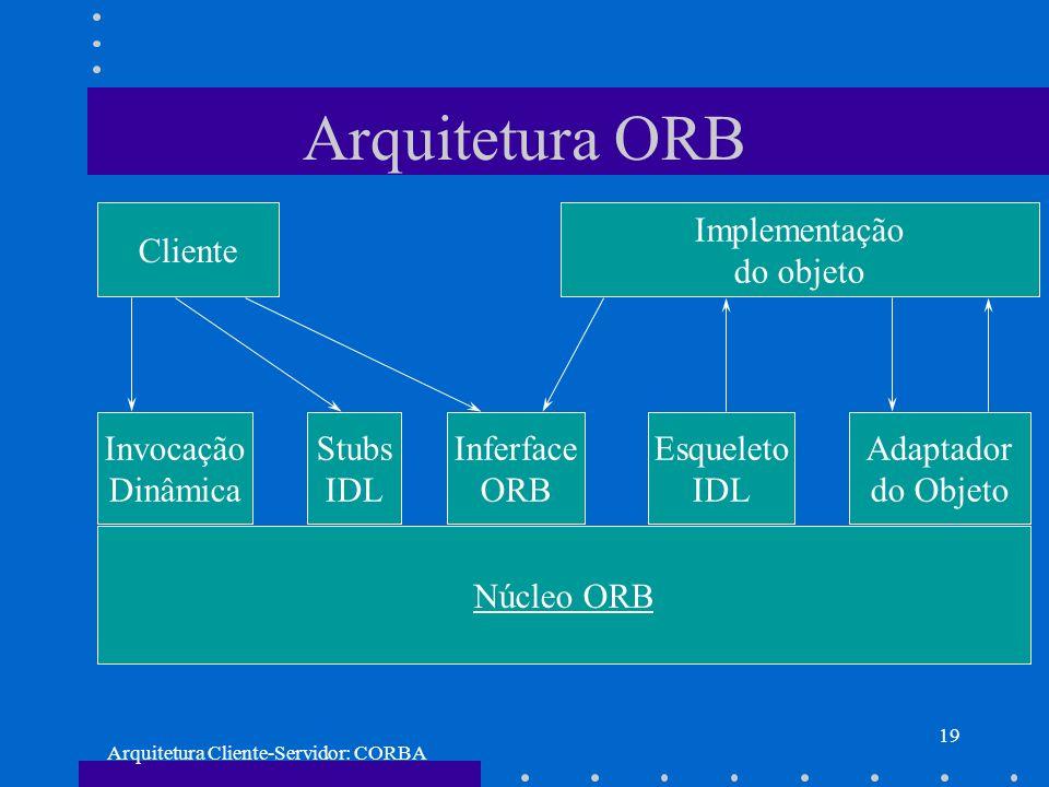 Arquitetura Cliente-Servidor: CORBA 19 Arquitetura ORB Cliente Implementação do objeto Invocação Dinâmica Stubs IDL Inferface ORB Esqueleto IDL Adapta