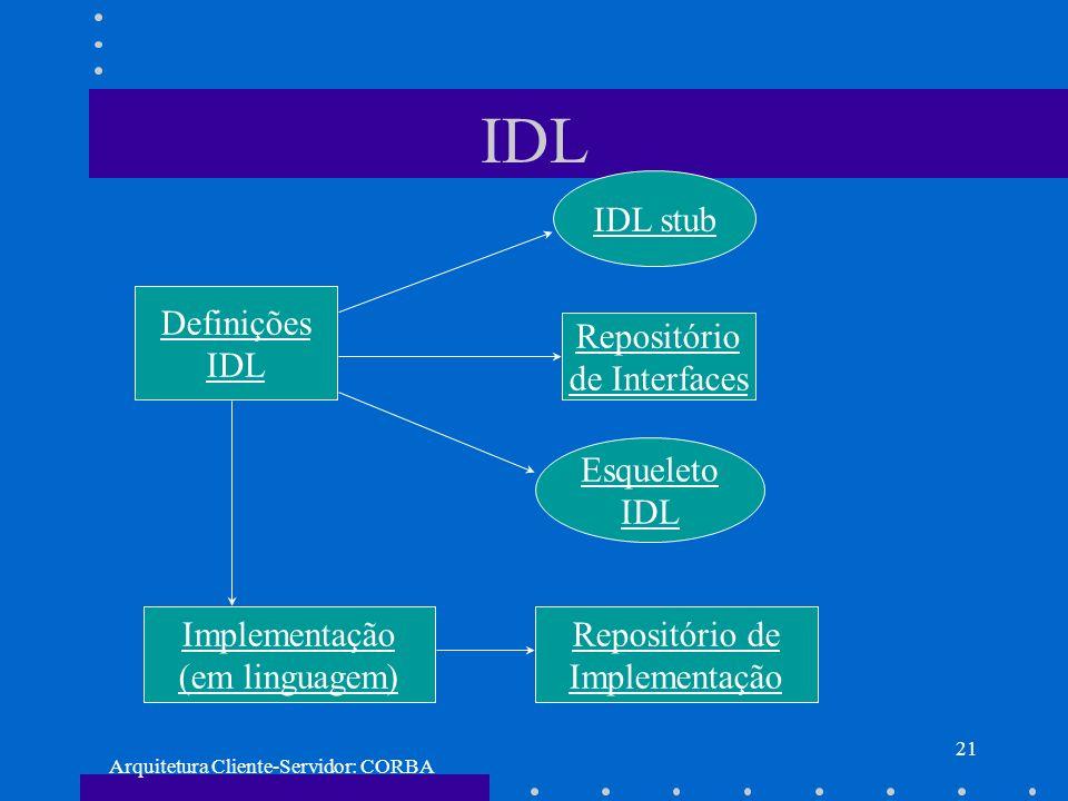 Arquitetura Cliente-Servidor: CORBA 21 IDL Definições IDL IDL stub Repositório de Interfaces Esqueleto IDL Implementação (em linguagem) Repositório de