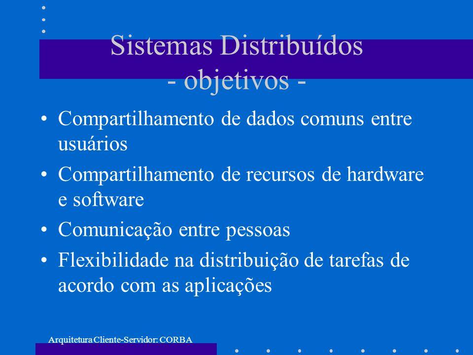 Arquitetura Cliente-Servidor: CORBA Sistemas Distribuídos - objetivos - Compartilhamento de dados comuns entre usuários Compartilhamento de recursos d