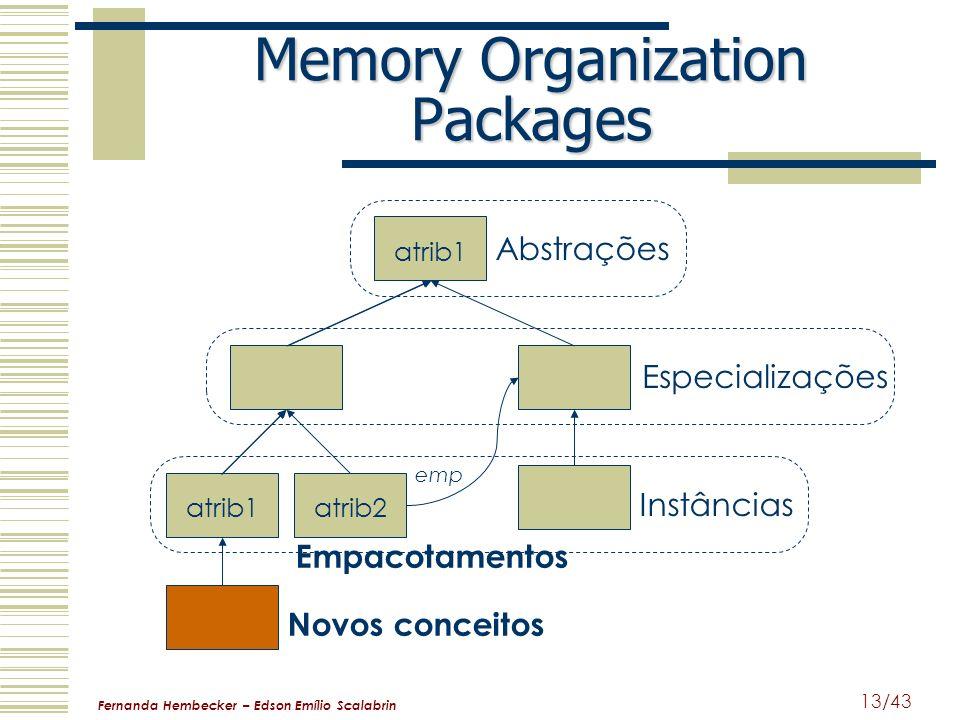 Fernanda Hembecker – Edson Emílio Scalabrin 13/43 Memory Organization Packages Abstrações Instâncias Especializações Novos conceitos Empacotamentos em