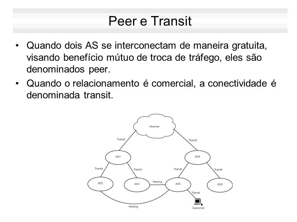 Peer e Transit Quando dois AS se interconectam de maneira gratuita, visando benefício mútuo de troca de tráfego, eles são denominados peer. Quando o r