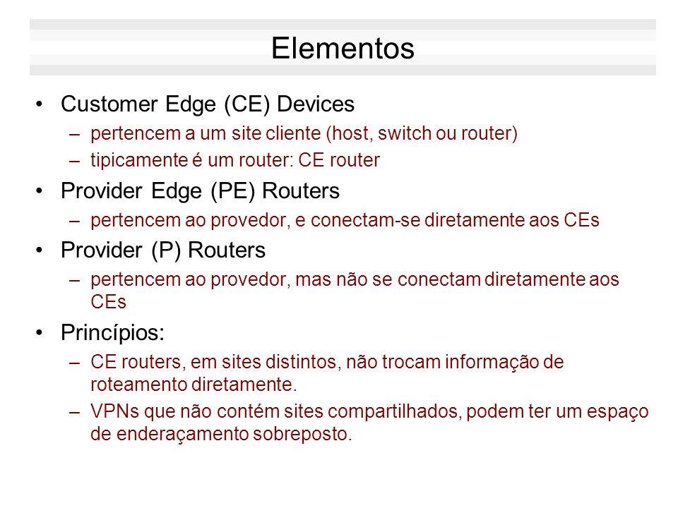 Elementos Customer Edge (CE) Devices –pertencem a um site cliente (host, switch ou router) –tipicamente é um router: CE router Provider Edge (PE) Rout
