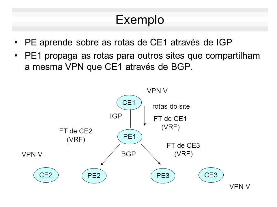 Exemplo PE aprende sobre as rotas de CE1 através de IGP PE1 propaga as rotas para outros sites que compartilham a mesma VPN que CE1 através de BGP. CE