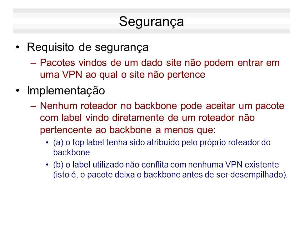 Segurança Requisito de segurança –Pacotes vindos de um dado site não podem entrar em uma VPN ao qual o site não pertence Implementação –Nenhum roteado