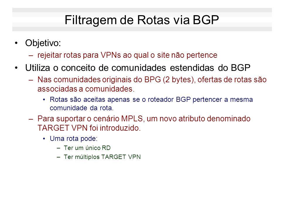 Filtragem de Rotas via BGP Objetivo: –rejeitar rotas para VPNs ao qual o site não pertence Utiliza o conceito de comunidades estendidas do BGP –Nas co