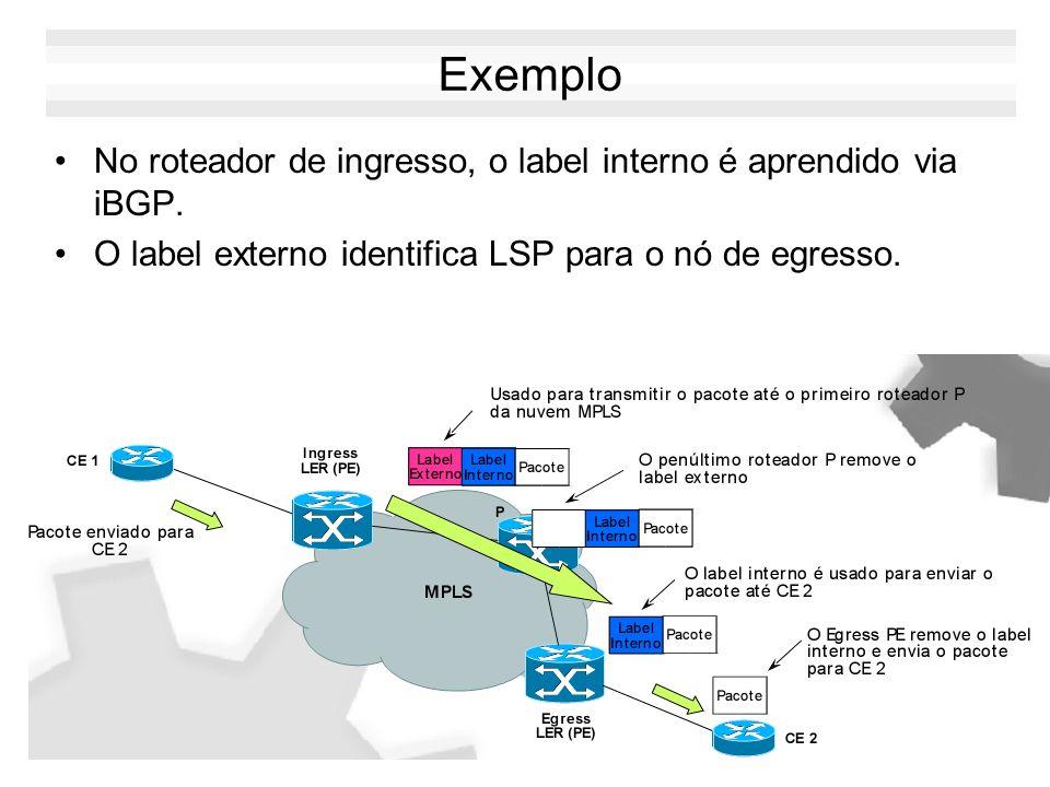 Exemplo No roteador de ingresso, o label interno é aprendido via iBGP. O label externo identifica LSP para o nó de egresso.
